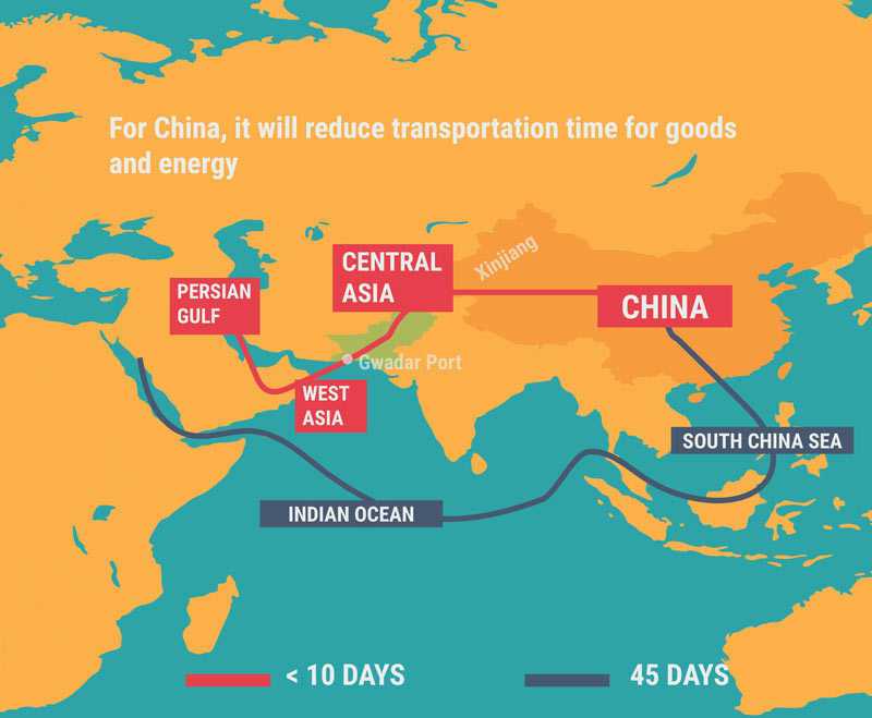 how-cpec-will-benefit-china-China-Pakistan-Economic-Corridor-map