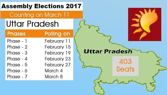 4382-assembly-poll-2017-sattavimarsh